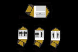 雪花村各種人數的配置方式,最多4人1帳,不能加人加床